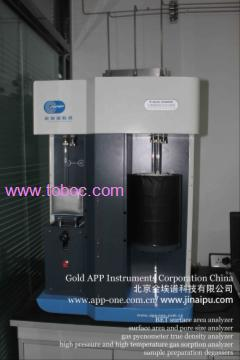 Gold APP Instruments Corporation China